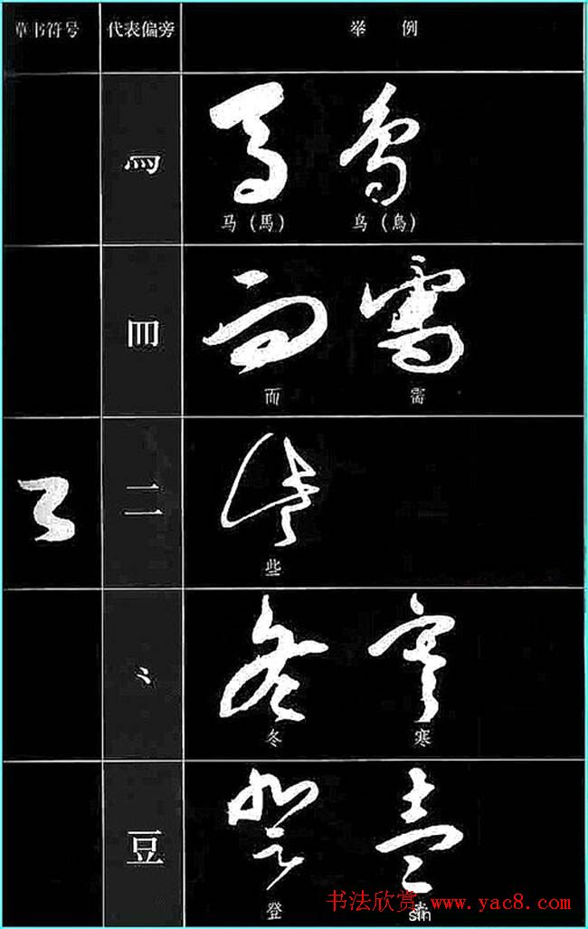 书法教程草书符号代表偏旁图例