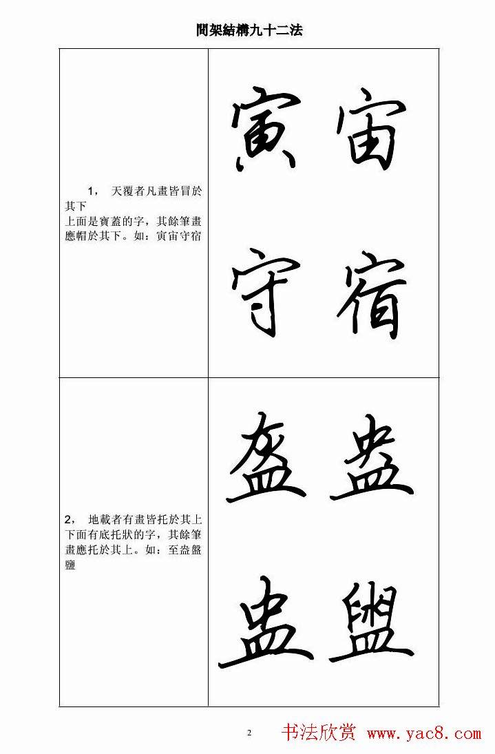 田英章钢笔字帖行书间架结构九十二法