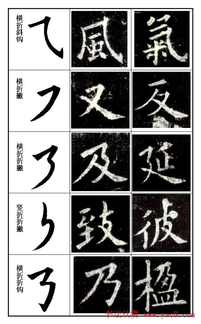 楷书入门教材楷书笔画书写规律 第7页 楷书字帖 书法欣赏