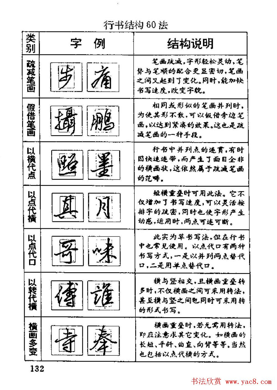 杨为国著《回宫格硬笔书法教程》 - 第80页 _钢笔字帖图片