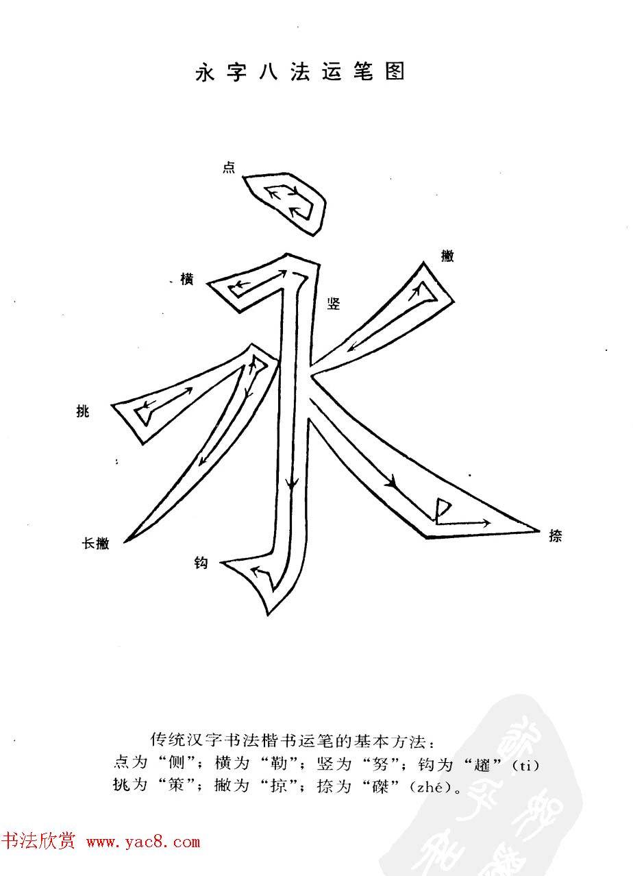 欧楷书法教程《唐欧阳询九成宫楷书习字帖》