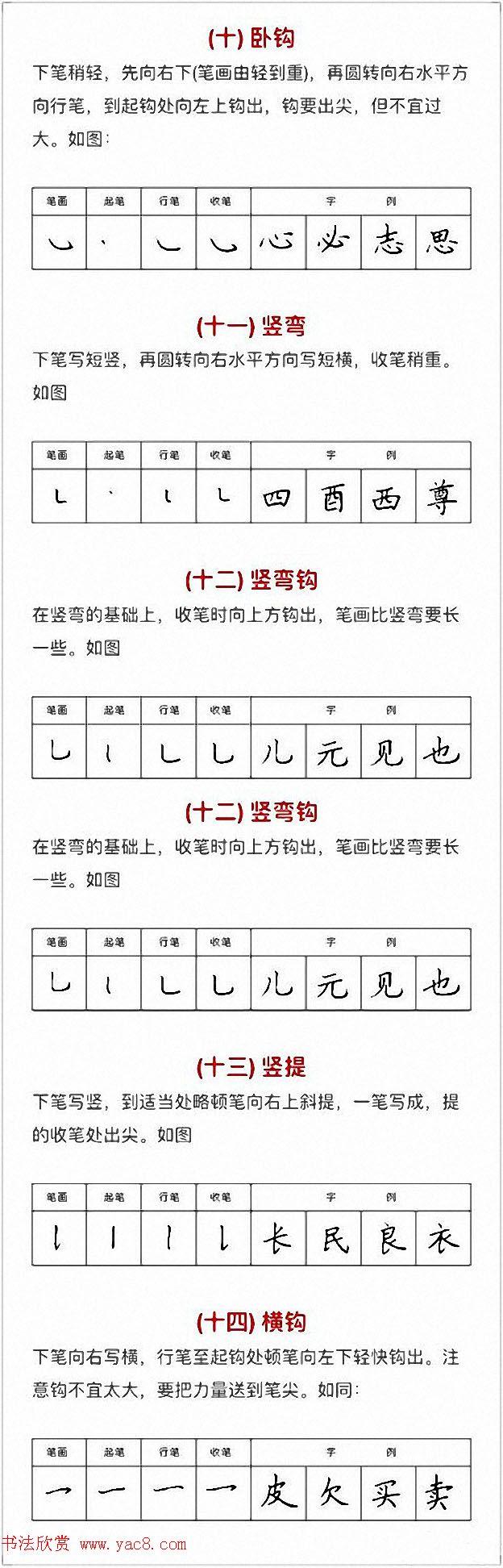 硬笔书法入门教程:基本笔画 行楷书法九课(2)
