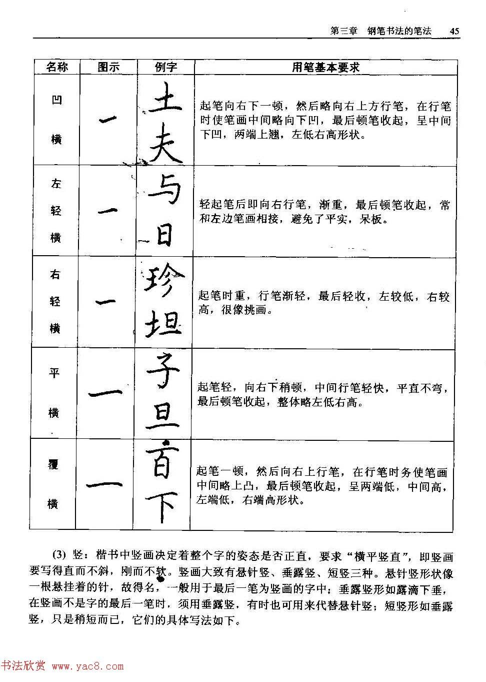 王正良著《中国钢笔书法教程》