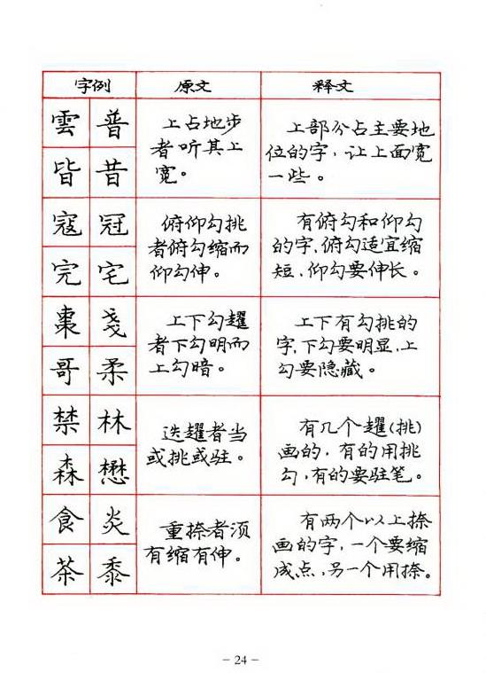 庞中华楷书规范字帖.pdf