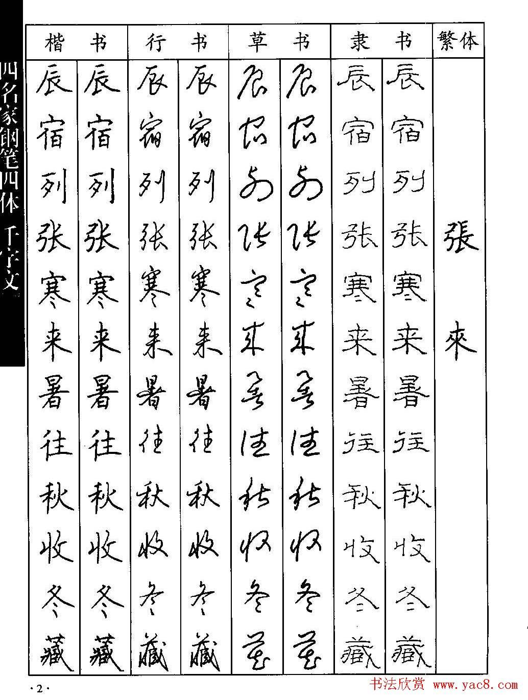 名家钢笔楷行草隶四体千字文字帖 第2页 钢笔字帖 书法欣赏图片
