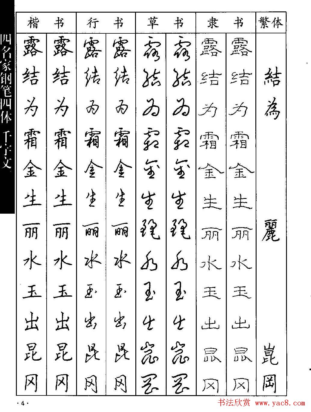 名家钢笔楷行草隶四体千字文字帖(4)图片