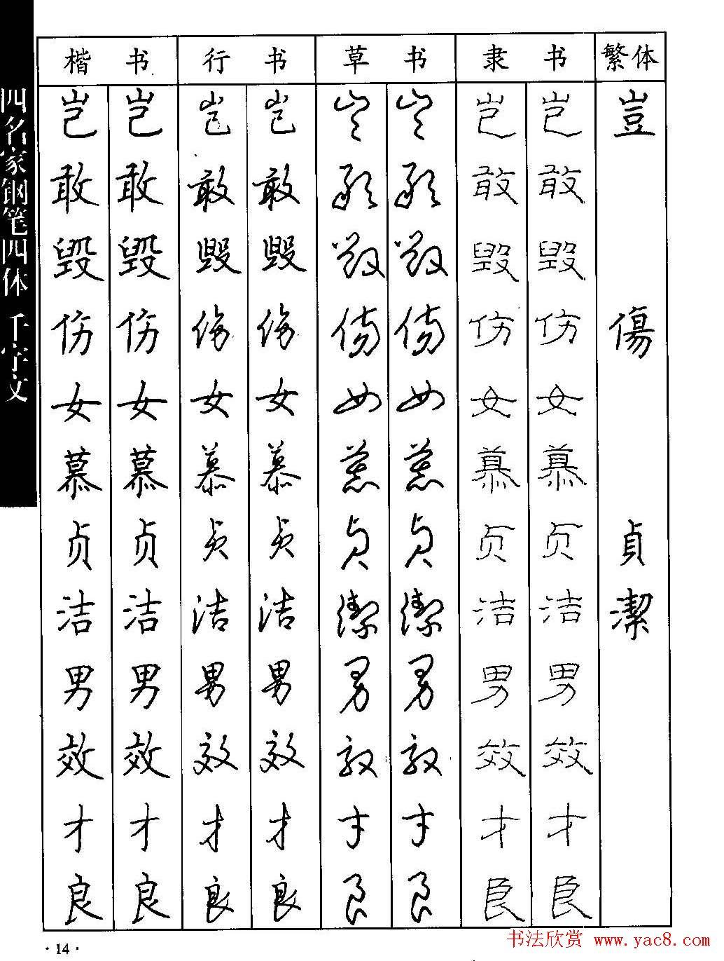 名家钢笔楷行草隶四体千字文字帖 第14页 钢笔字帖 书法欣赏图片