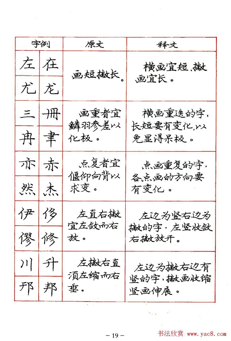 庞中华楷书规范字帖下载.pdf(19)