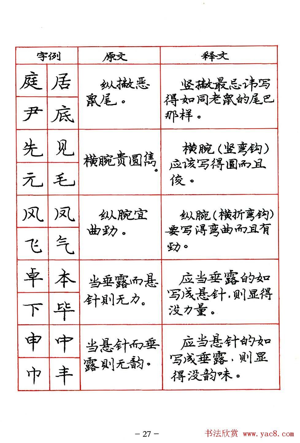庞中华楷书规范字帖下载.pdf(27)