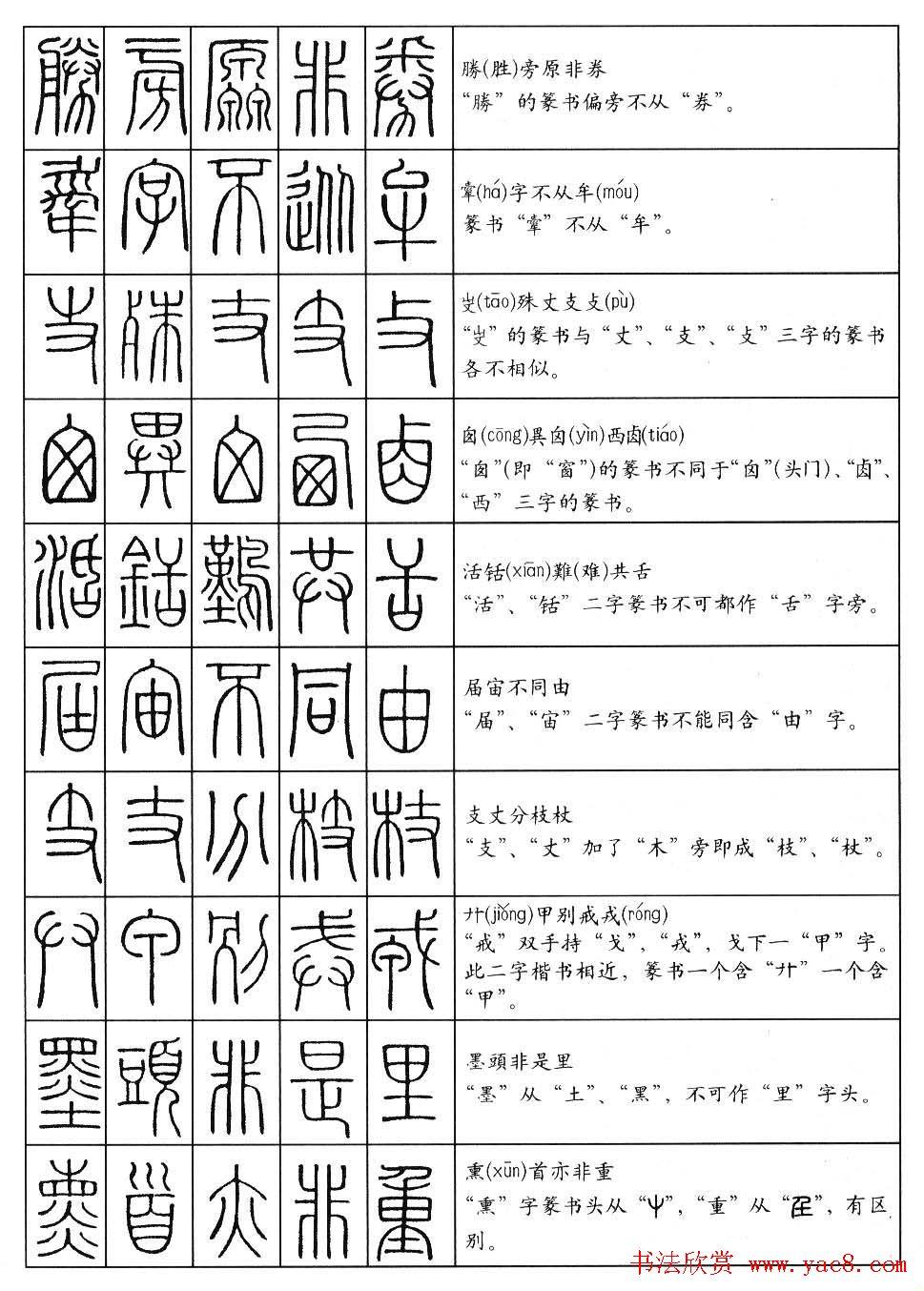 学习篆书最好钢笔字帖《篆法百韵歌》