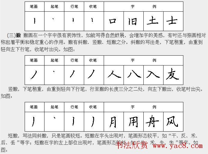 学习汉字运笔规律帖《钢笔楷书28种基本笔画》